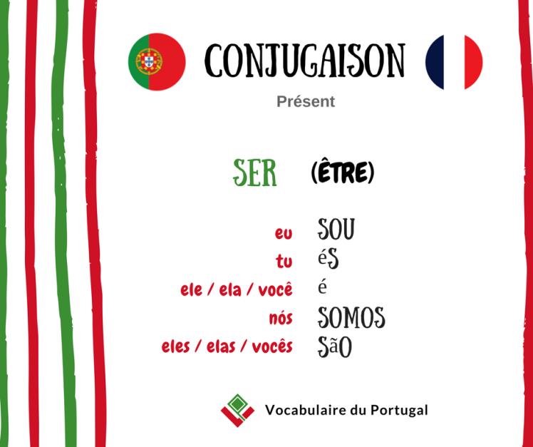 Fiche pratique: Apprendre la conjugaison de l'auxiliaire être au présent | Vocabulaire du Portugal