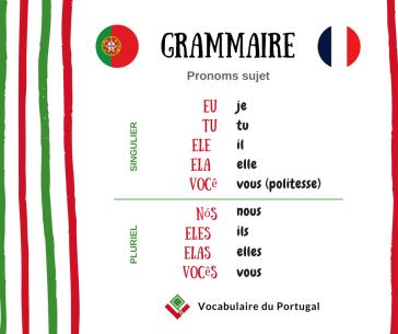 Grammaire: Les pronoms personnels sujet   Vocabulaire du Portugal