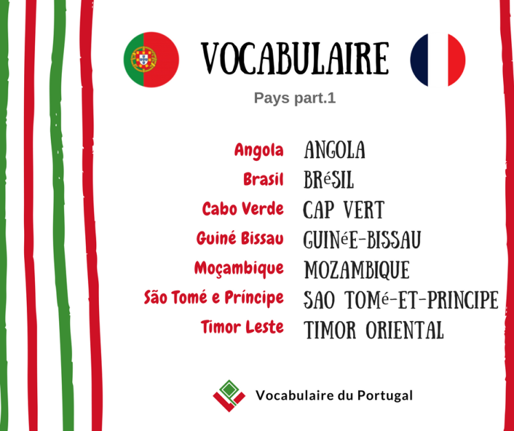 Vocabulaire: Les pays parlant portugais | Vocabulaire du Portugal